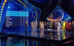 Результаты Евровидение 2018